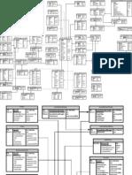 FAQs PK FK1,I1 ItemID ModuleID CreatedByUser CreatedDate