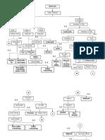 Schematic Diagram- Practical Exam