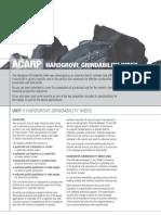 A Carp Hardgrove Grind Ability Index