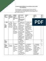 Quadro de Classificacao Do Risco Ergonomico[1]