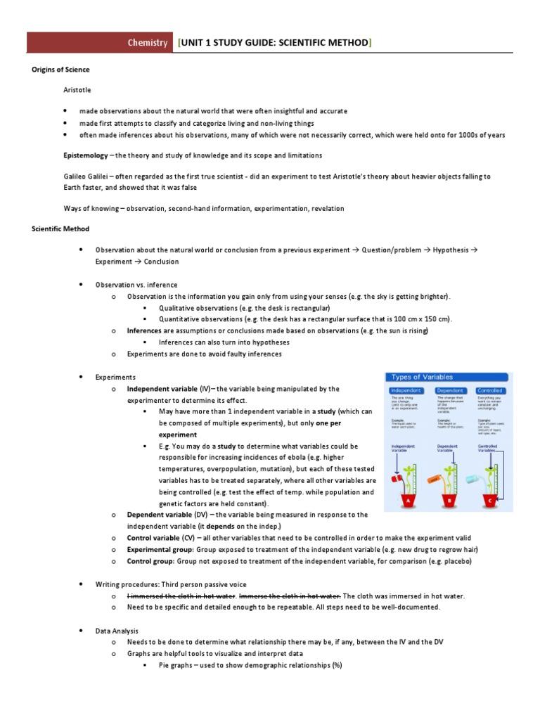 chemistry study guide unit 1 scientific method experiment rh scribd com AP Chemistry Study Guides AP Chemistry Study Guides