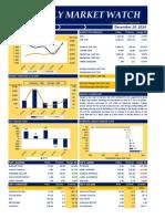 Daily Market Watch - 10 12 2014.pdf