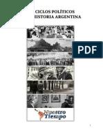 Los Ciclos Politicos de La Historia Argentina