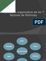 Estructura de Los 7 Factores de McKinsey