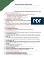 List of International Environmental Agreements