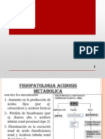 Acidosis Sss