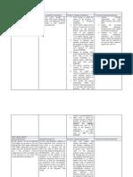 Table of Jurisdiction Civ Proc