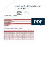 Competency Dictionary Quality Department
