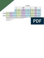 finals schedule winter 14