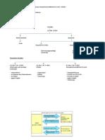 Prüfschema für die Umsatzsteuer.docx