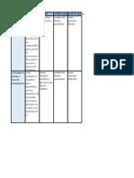 Tabla de Excel Faltante de Evidencia de Aprendizaje 1