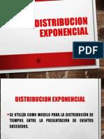 DISTRIBUCION EXPONENCIAL