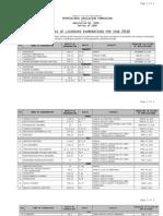 PRC Exam Schedule 2010