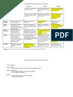 portfolio revised doc peer review sheet 1