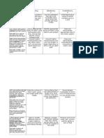 pbi teksproject rubric
