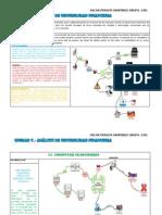 Unidad 5.- Analisis de Sensibilidad Financiera