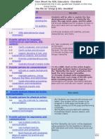 team 6 checklist