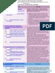 team 5 udl checklist