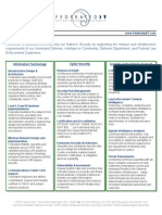 Federated 2 Page Brief Back Sep 2014