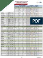 ISF - Weekly Progress Monitoring Report  - 4 Dec  14.pdf
