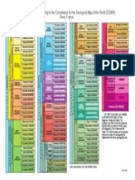 New CMYK Geological Time sCALE
