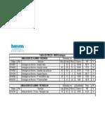 Tabela Forminhas de Alumínio - 01.12.2014