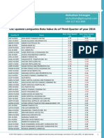 CSE quoted Companies Beta Value As of Third Quarter of year 2014.pdf
