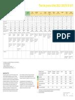 5078 01 InfotechTCS-TestPneusEte2012 205-55R16V Fr