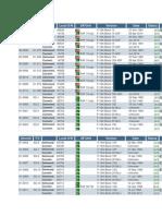 PAF F-16 Database