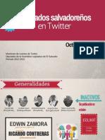 Diputados Salvadoreños en Twitter