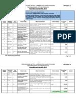 Master List of Bond Grants