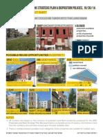 Land Bank Fact Sheets - Philadelphia