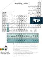 IUPAC - Periodic Table