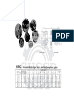 169-CATALOG-CUPLAJE-CU-GHEARE-TIP-HRC (1).pdf