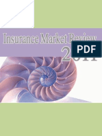 Bahrain Insurance Market review