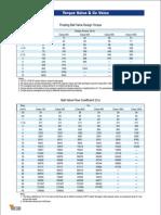 Ball Data Sheet