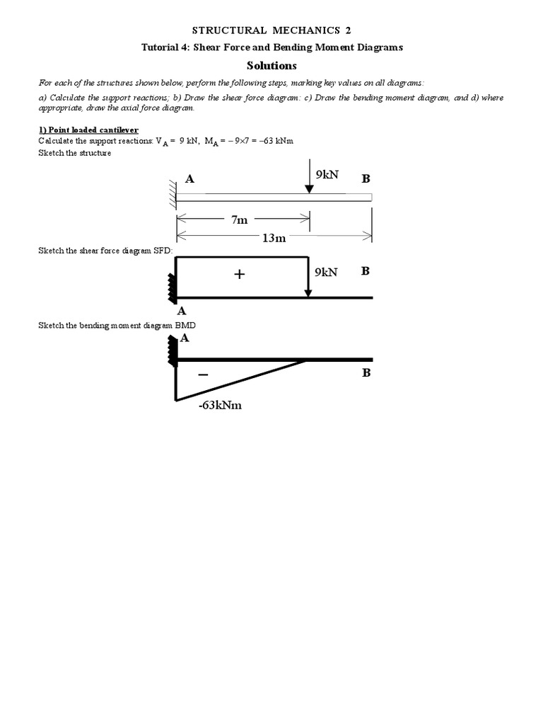 Tutorial 4 Solutions Bending Beam Structure Moment Diagram And Shear Force