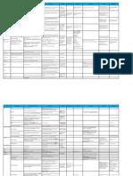 11131962 Disease Cheat Sheet