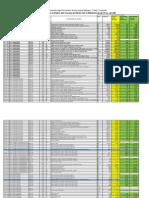 Etude de 1Prix de Soustraitance Par Le Dga d.slama (1)