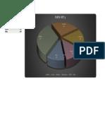 21st century pie chart1