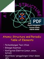 Atomic Structure Inorganic Chem 1