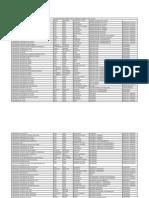 LISTADO DE INSTITUCIONES EDUCATIVAS SUPERIORES (REPARED 2 015).pdf