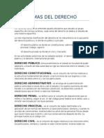 Introduccion Al Derecho- Ramas Del Derecho