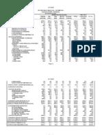 Resumen de las cuentas del Sector Público (octubre 2014)