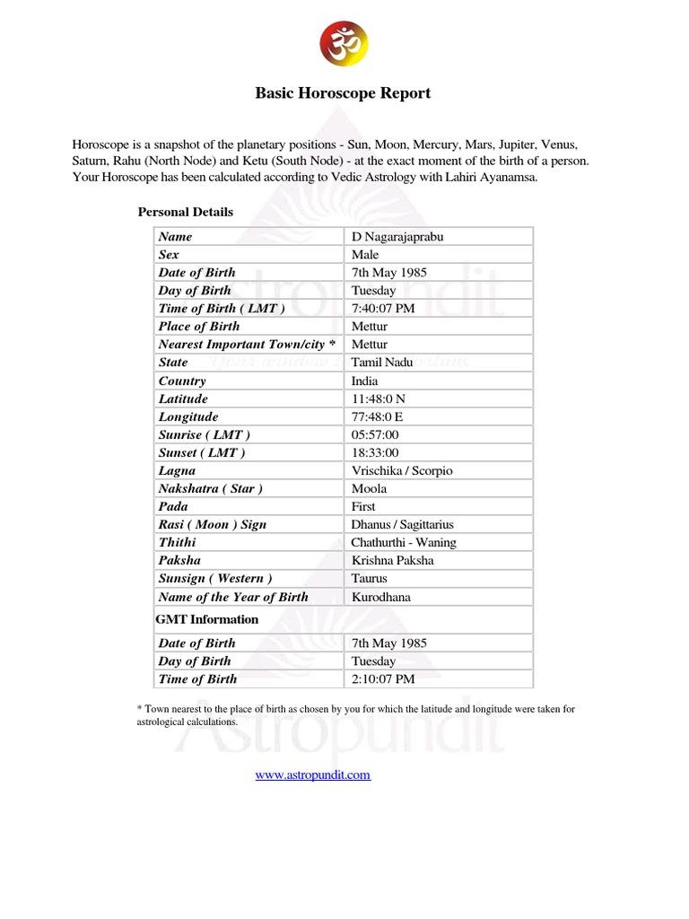 Prabu Horo | Planets In Astrology (23 views)