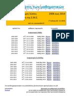 Θέματα και επίσημες λύσεις Θαλή + Ευκλείδη 2006-2014 (2η έκδοση, μέχρι Θαλή 2014)