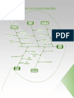 Diagrama Causa Efecto2 - Control