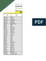 Joan Online Shop Pricelist_for February 2010 Shipment(1)