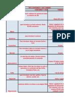 Actividad 8 y 9 Info