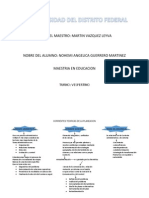 Corrientes Teoricas de La Planeacion (1)